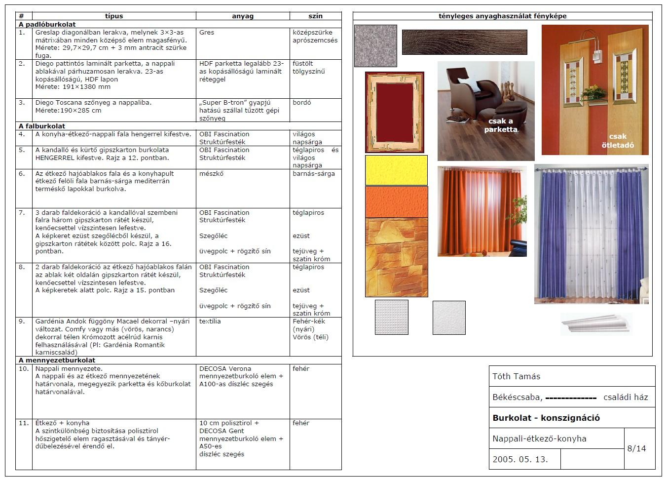 A családi ház nappali-étkező-konyha helyiségének lakberendezési konszignációja