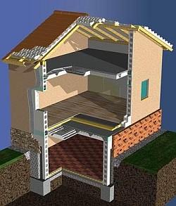 Polisztirol alapú építési rendszer