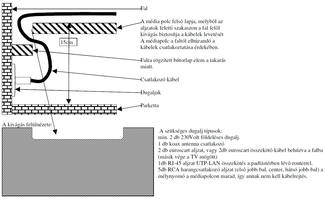Hosszú nappali lakberendezése (SZ-3.rész)  3D Lakberendezés
